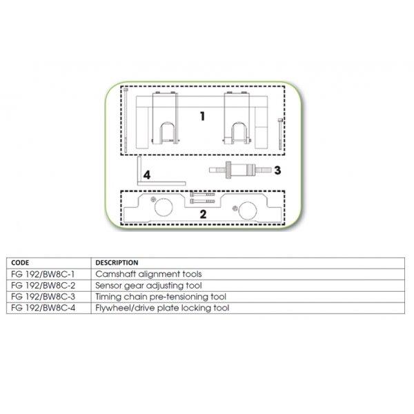 Ανταλλακτικό εργαλείο κασετίνας χρονισμού (FG 192/BW8C) - FG 192/BW8C-2 FASANO Tools