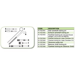 Ανταλλακτικό εργαλείο κασετίνας χρονισμού (FG 192/CH8) - FG 192/CH8-1 FASANO Tools