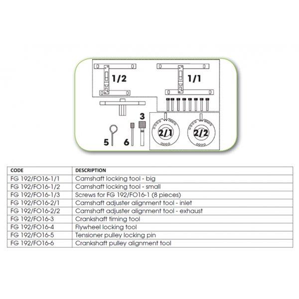 Ανταλλακτικό εργαλείο κασετίνας χρονισμού (FG 192/FO16) - FG 192/FO16-6 FASANO Tools