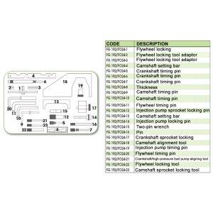 Ανταλλακτικό εργαλείο κασετίνας χρονισμού (FG 192/FO24) - FG 192/FO24-19 FASANO Tools