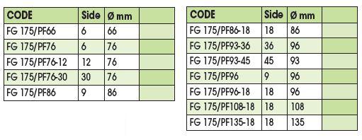 Φιλτρόκλειδα καπάκια αλλαγής φίλτρων λαδιού PURFLUX Fasano Tools FG 175/PF